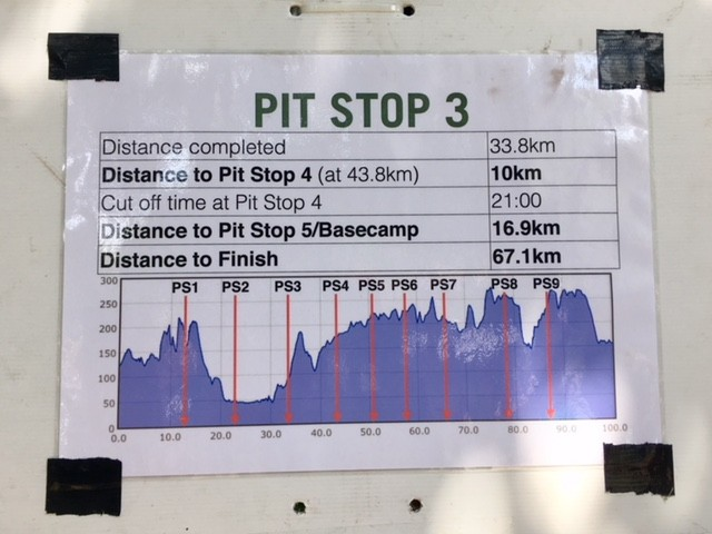 Pit stop info, Race to the Stones